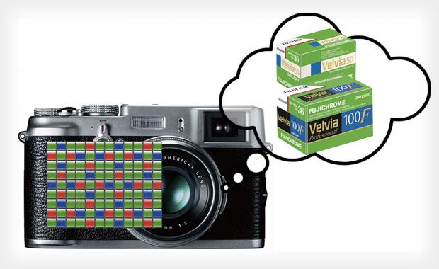 Fujifilm X-T10 X-Trans II