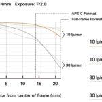 Tamron SP 24-70mm F/2.8 Di VC USD G2 (Модель A032)