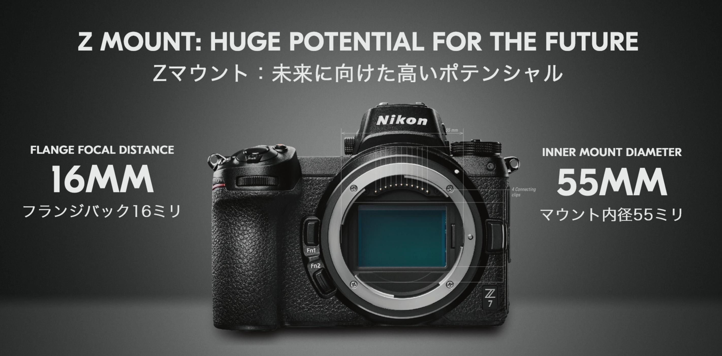 Nikon Z-Mount