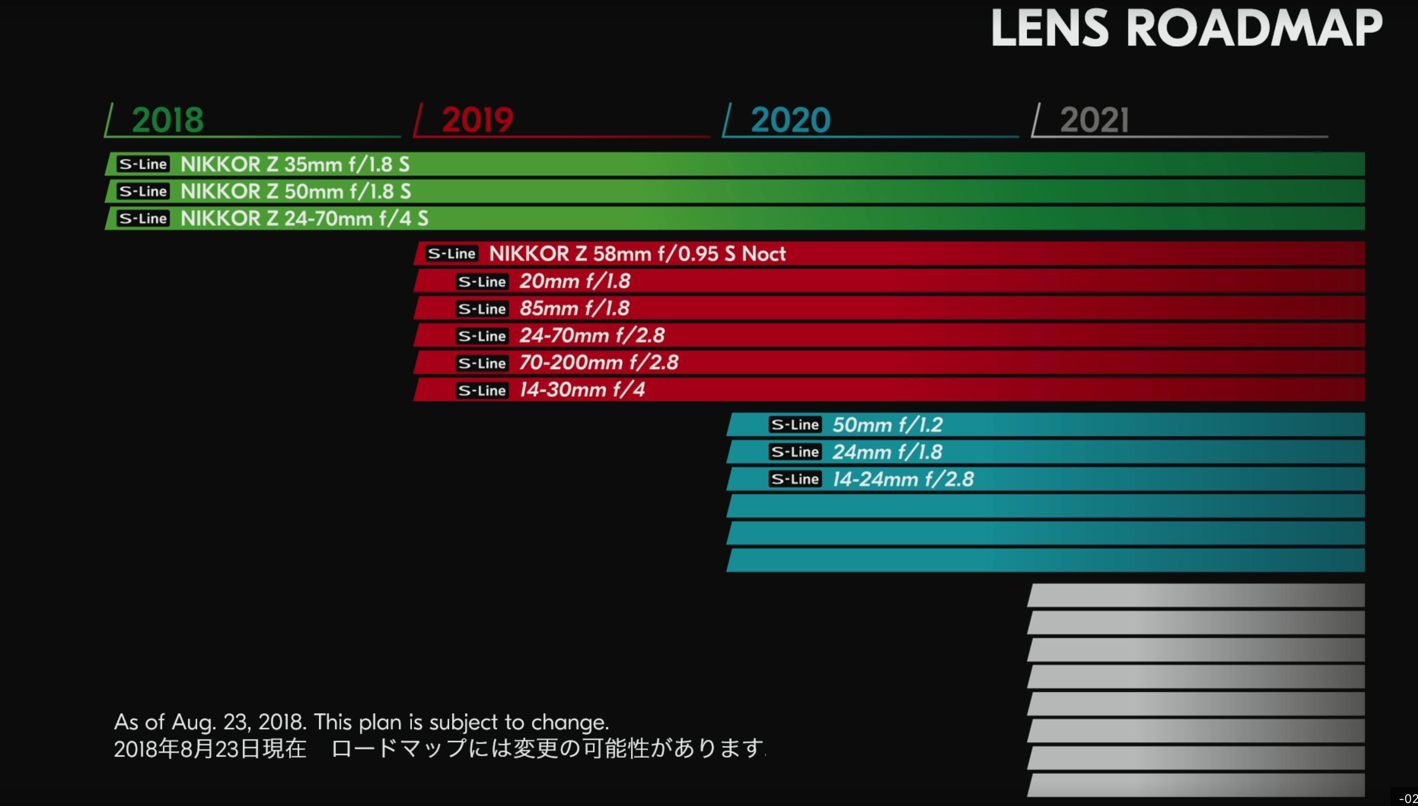 Nikkor S-line Z Lens